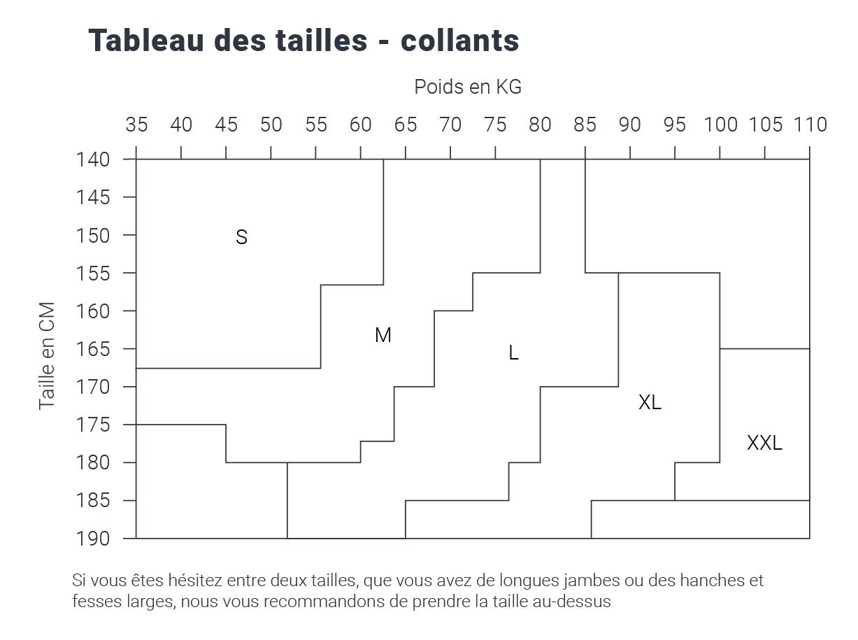 guide des tailles collants Rev Society